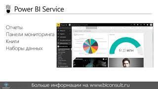 Как сделать первое приложение в Microsoft Power BI - что такое курсы Power BI, анализ продаж