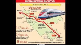 Более 400 км ч  Россия начинает строительство сверхскоростной дороги